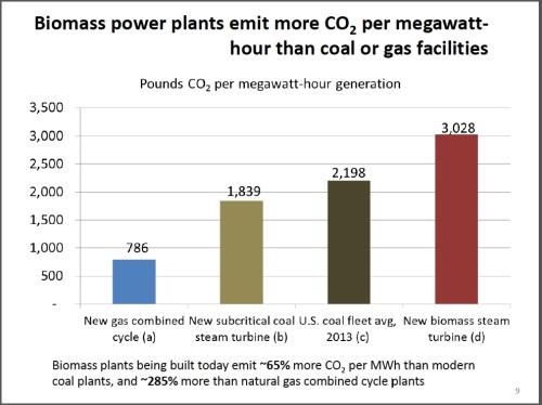 Graph_emissions